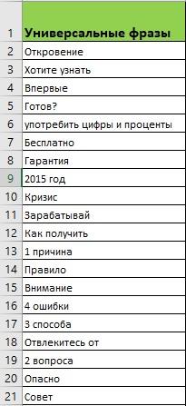 Таблица универсальных заголовков.